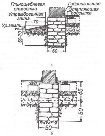 Фундамент под жилой дом 157